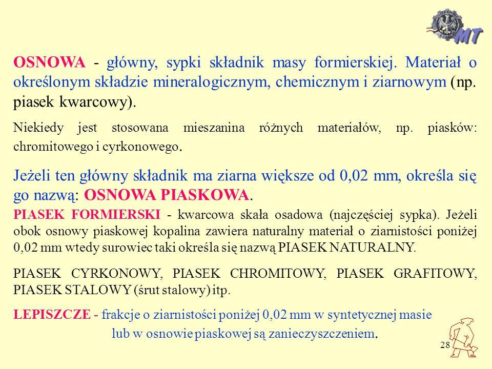 OSNOWA - główny, sypki składnik masy formierskiej