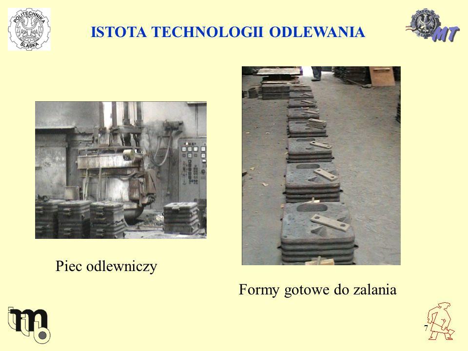 ISTOTA TECHNOLOGII ODLEWANIA