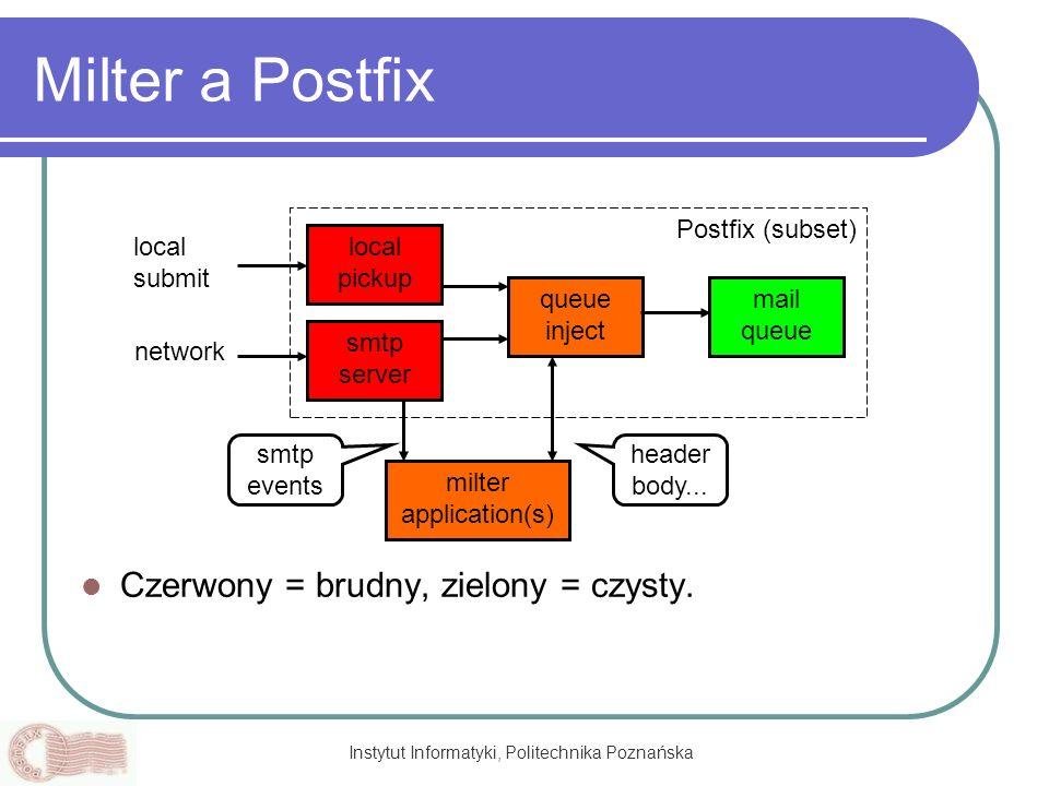 Milter a Postfix Czerwony = brudny, zielony = czysty. Postfix (subset)