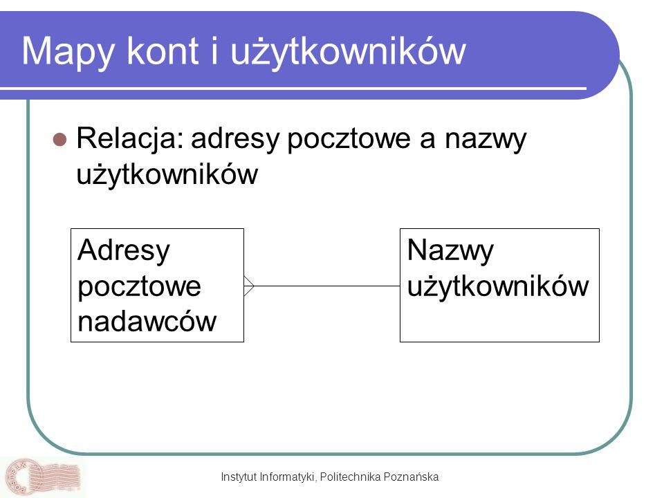 Mapy kont i użytkowników