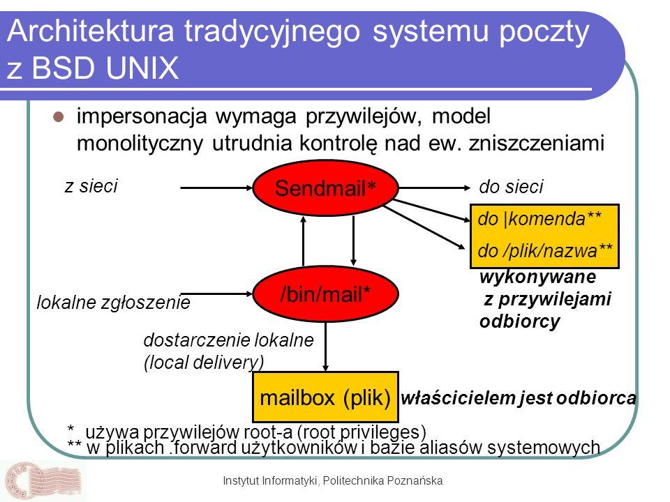 Architektura tradycyjnego systemu poczty z BSD UNIX