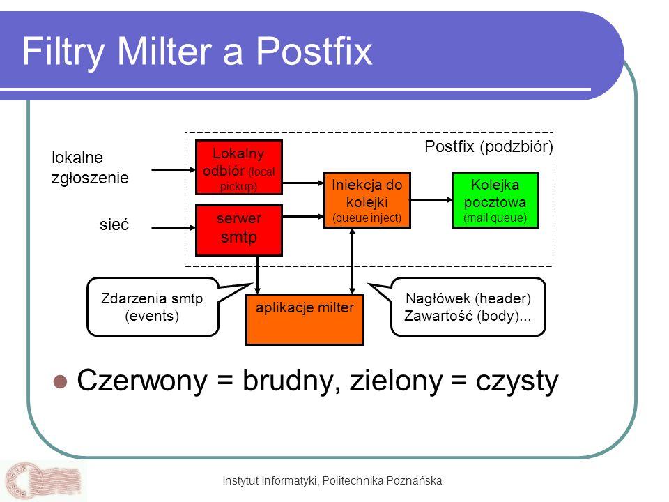 Filtry Milter a Postfix