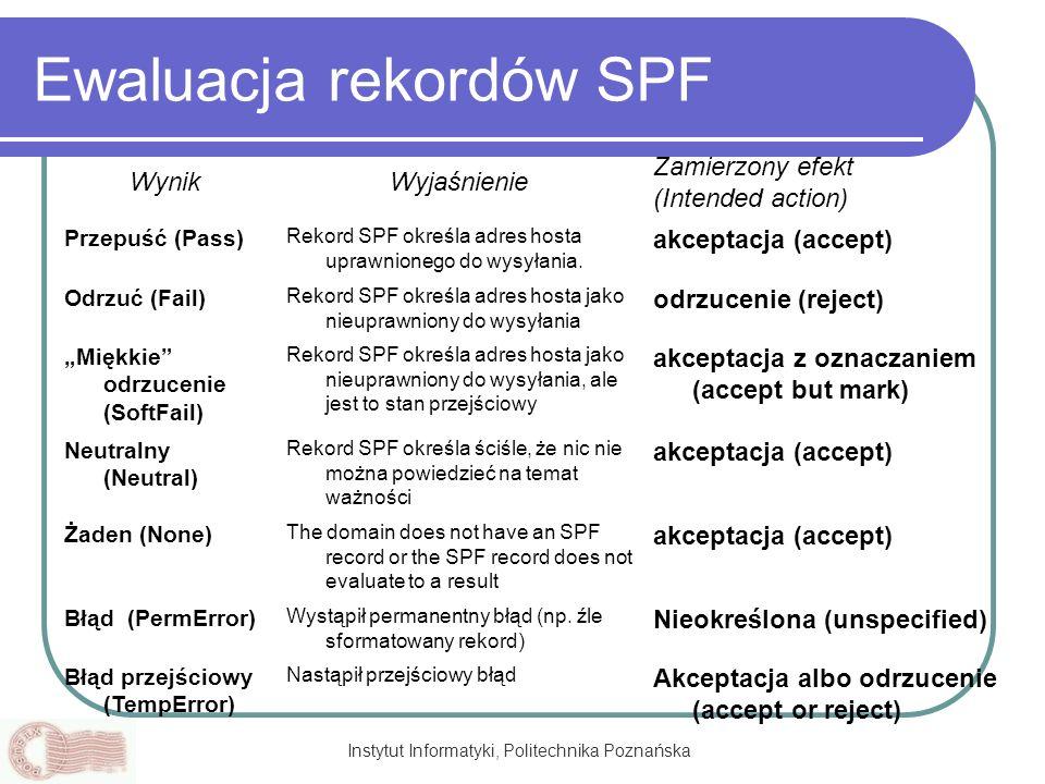 Ewaluacja rekordów SPF