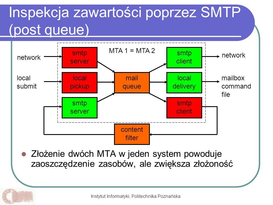 Inspekcja zawartości poprzez SMTP (post queue)
