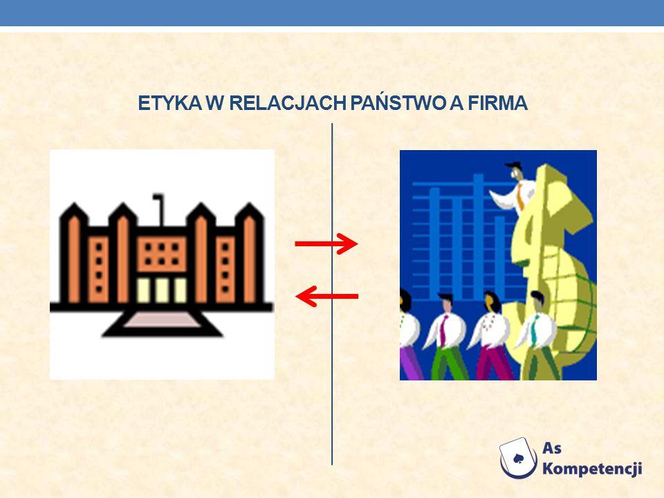 Etyka w relacjach państwo a firma