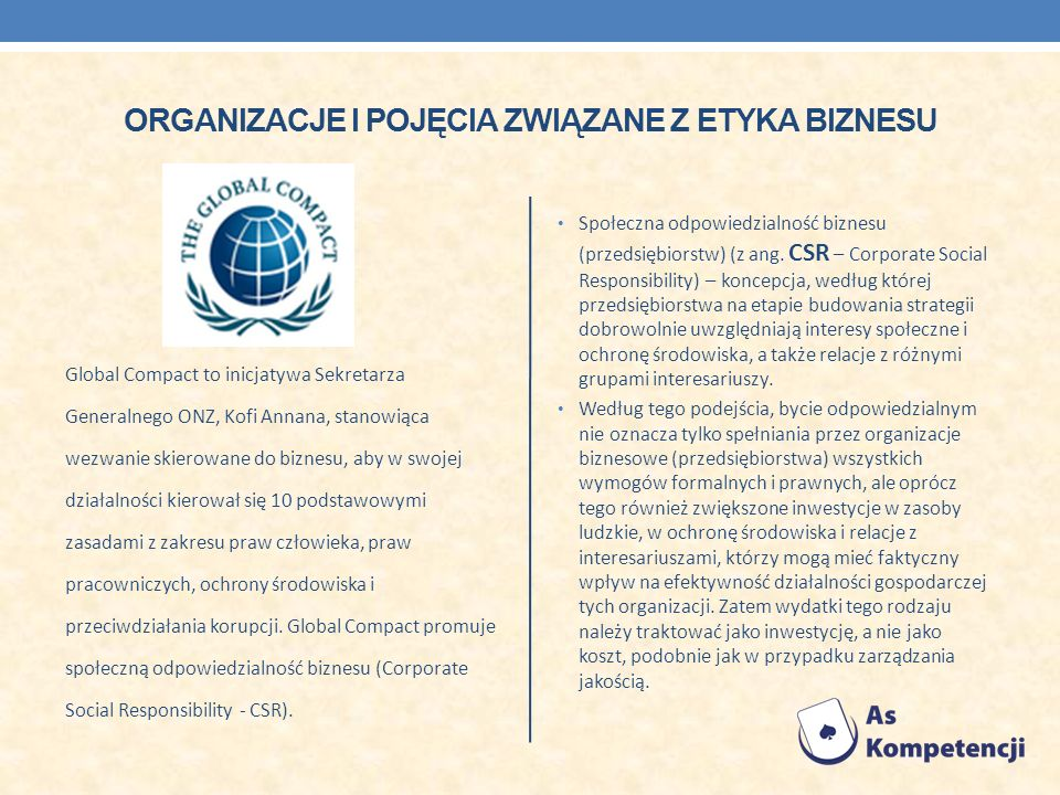 Organizacje i pojęcia związane z etyka biznesu