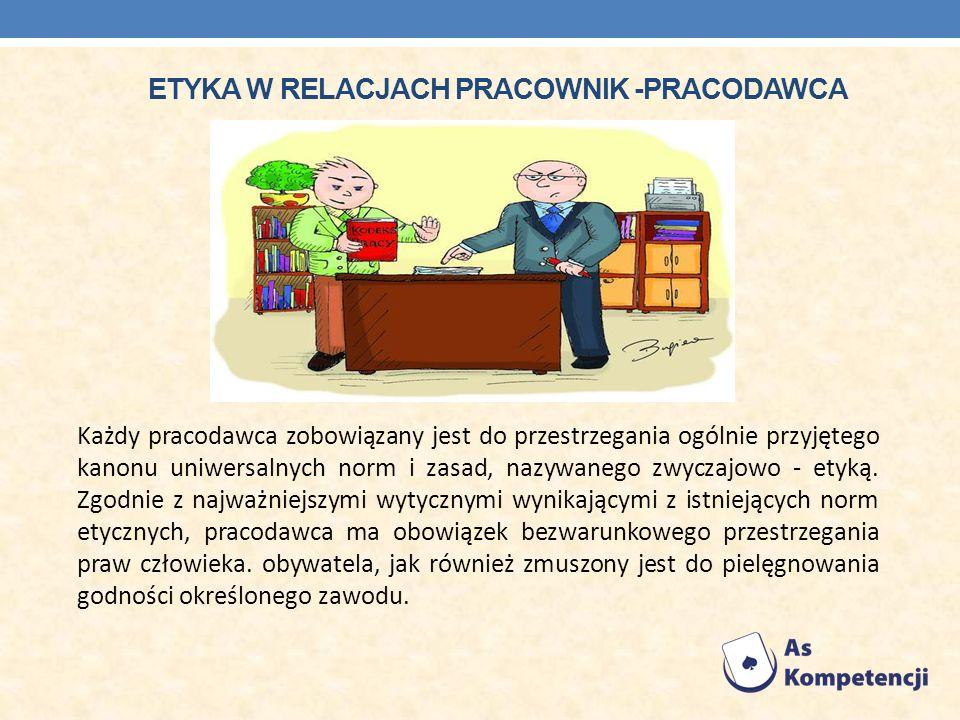 Etyka w relacjach pracownik -pracodawca