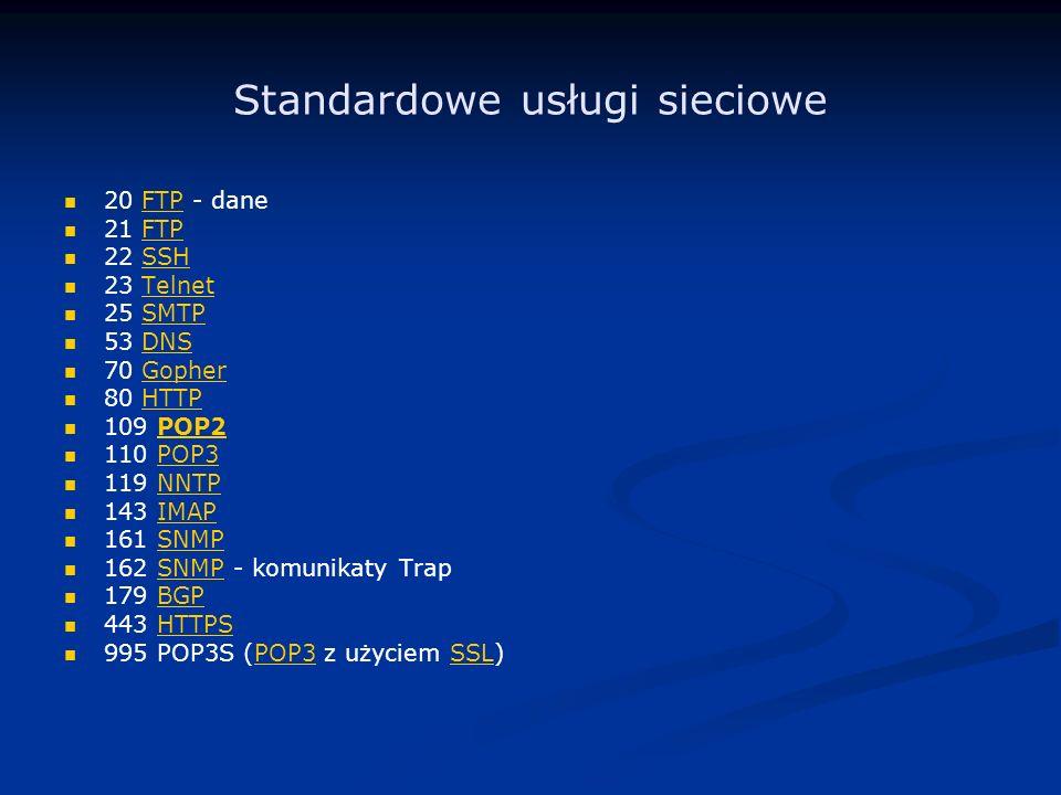Standardowe usługi sieciowe