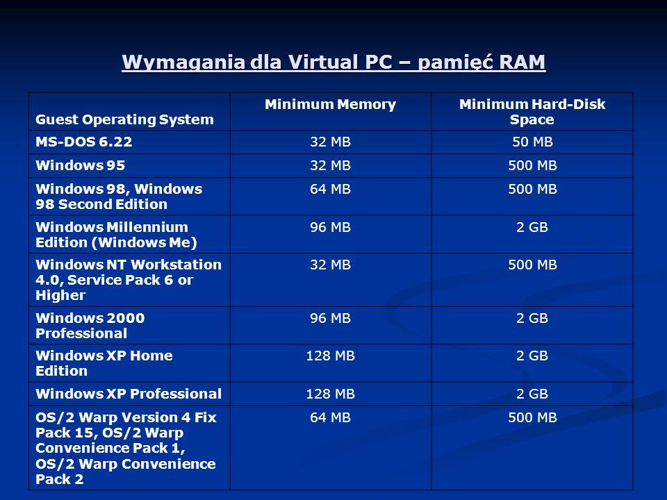 Wymagania dla Virtual PC – pamięć RAM