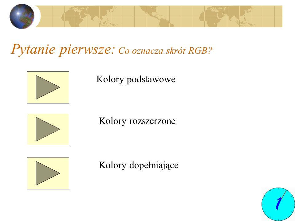 Pytanie pierwsze: Co oznacza skrót RGB
