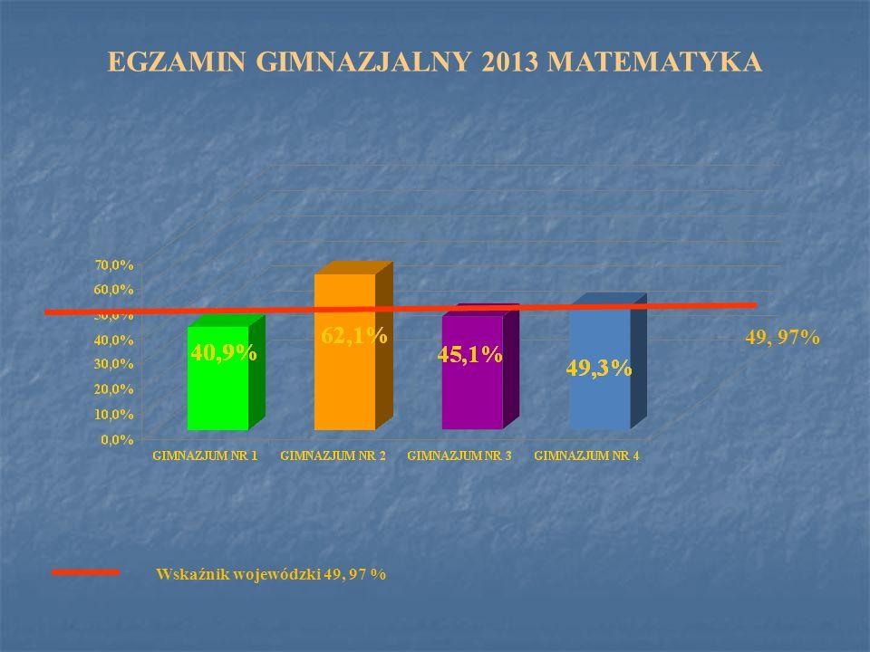 EGZAMIN GIMNAZJALNY 2013 MATEMATYKA
