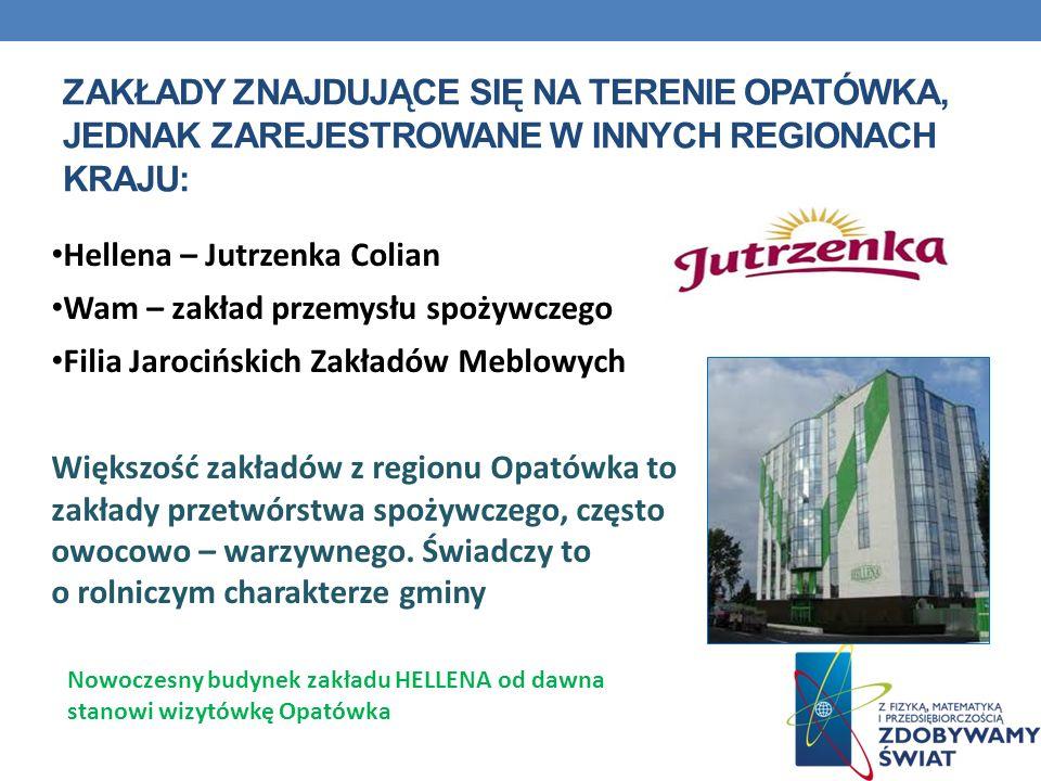 Zakłady znajdujące się na terenie Opatówka, jednak zarejestrowane w innych regionach kraju: