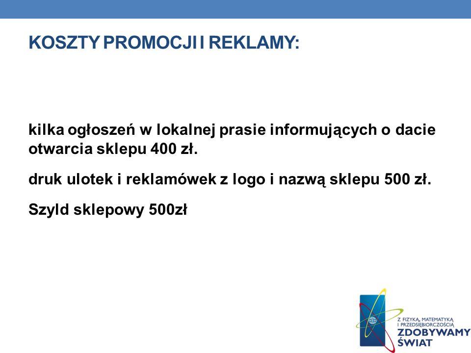 Koszty promocji i reklamy: