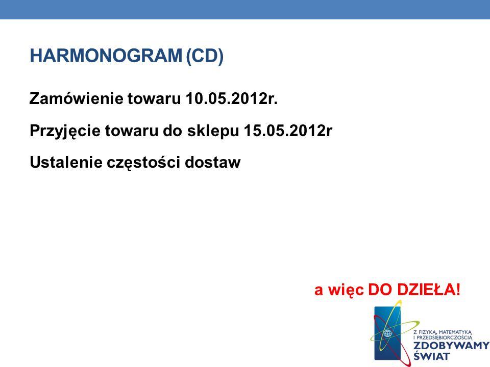 Harmonogram (CD) Zamówienie towaru 10.05.2012r.