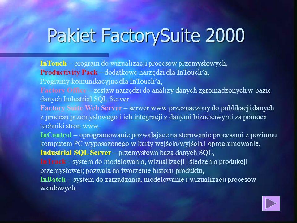 Pakiet FactorySuite 2000InTouch – program do wizualizacji procesów przemysłowych, Productivity Pack – dodatkowe narzędzi dla InTouch'a,