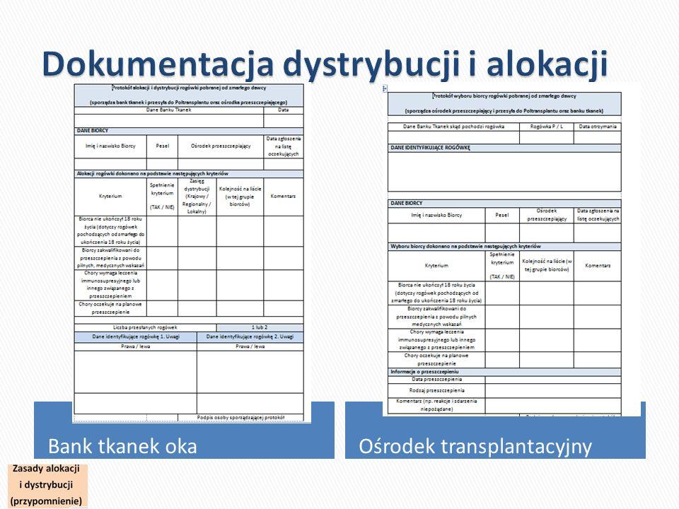 Dokumentacja dystrybucji i alokacji