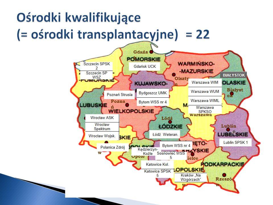 Ośrodki kwalifikujące (= ośrodki transplantacyjne) = 22
