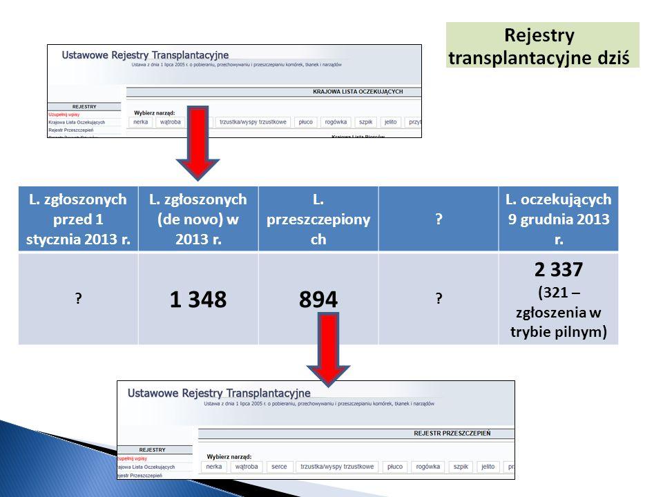 1 348 894 2 337 L. zgłoszonych przed 1 stycznia 2013 r.