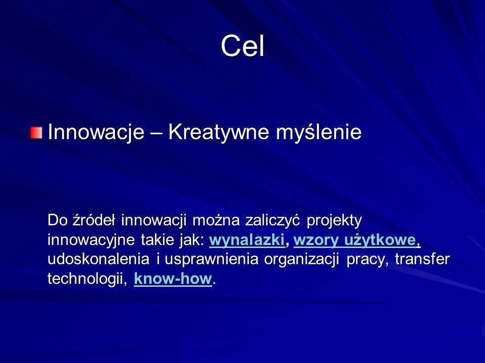 Cel Innowacje – Kreatywne myślenie