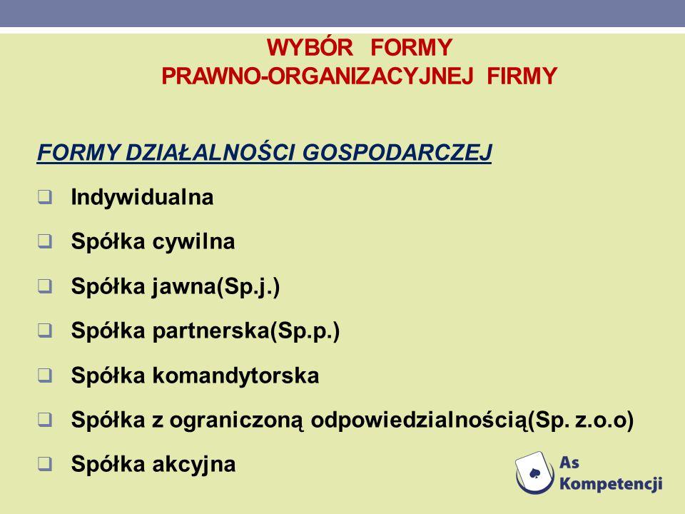 WYBÓR FORMY PRAWNO-ORGANIZACYJNEJ FIRMY