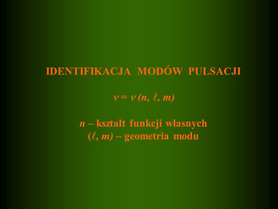 IDENTIFIKACJA MODÓW PULSACJI n – kształt funkcji własnych
