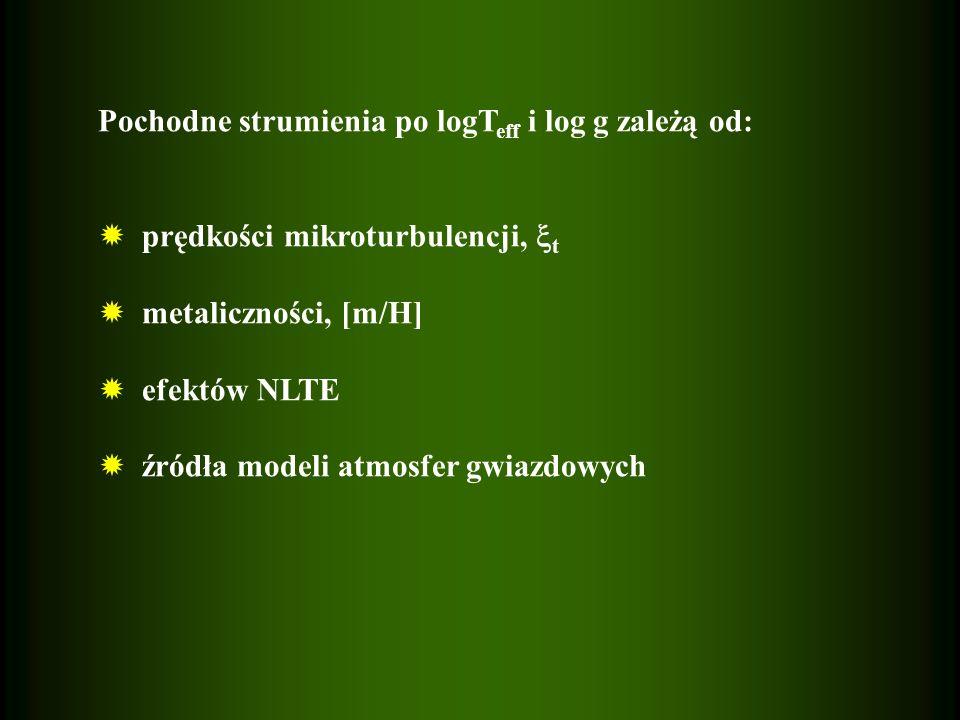 Pochodne strumienia po logTeff i log g zależą od:
