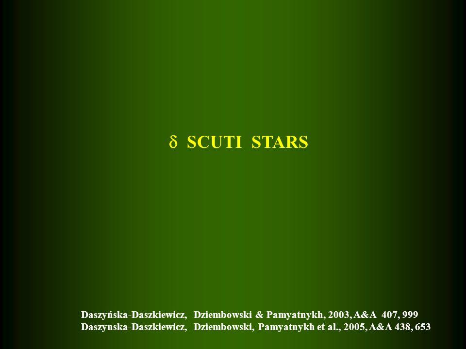  SCUTI STARS Daszyńska-Daszkiewicz, Dziembowski & Pamyatnykh, 2003, A&A 407, 999.