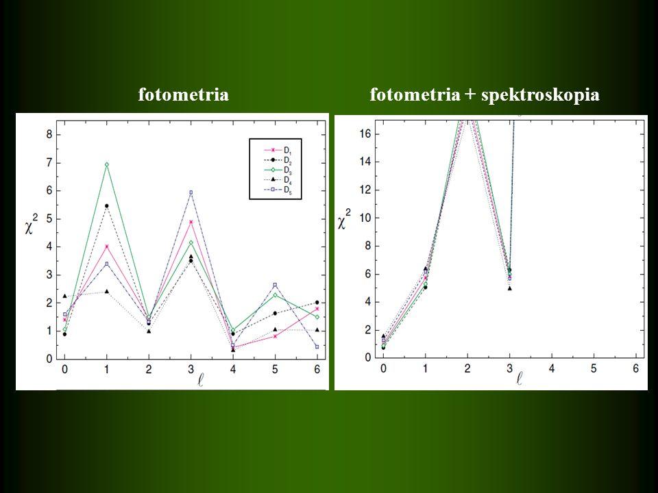 fotometria fotometria + spektroskopia