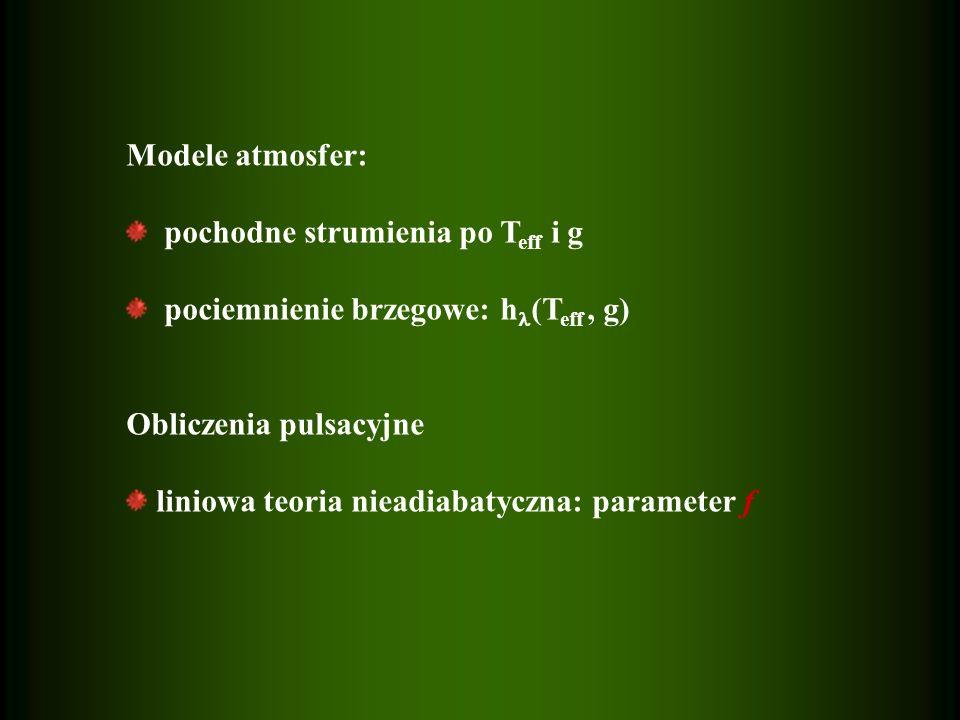 Modele atmosfer: pochodne strumienia po Teff i g. pociemnienie brzegowe: h(Teff , g) Obliczenia pulsacyjne.