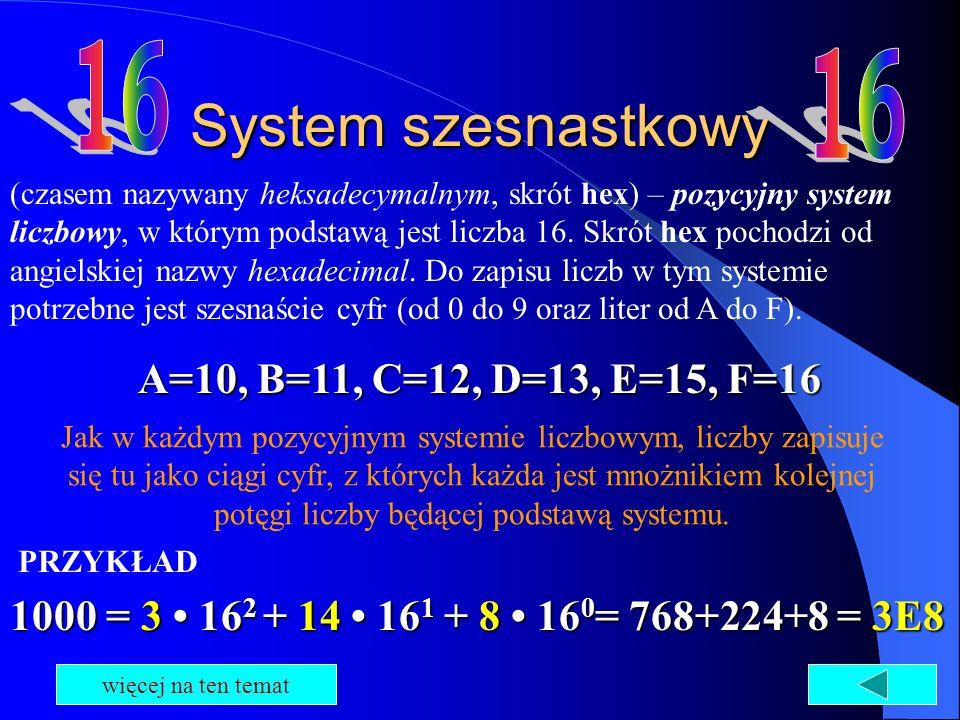 System szesnastkowy 16 16 A=10, B=11, C=12, D=13, E=15, F=16