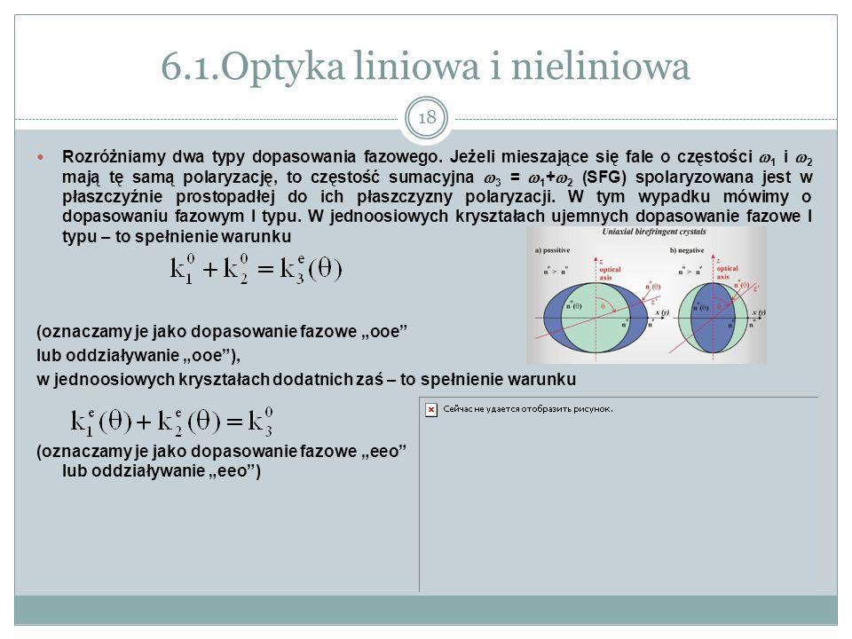6.1.Optyka liniowa i nieliniowa