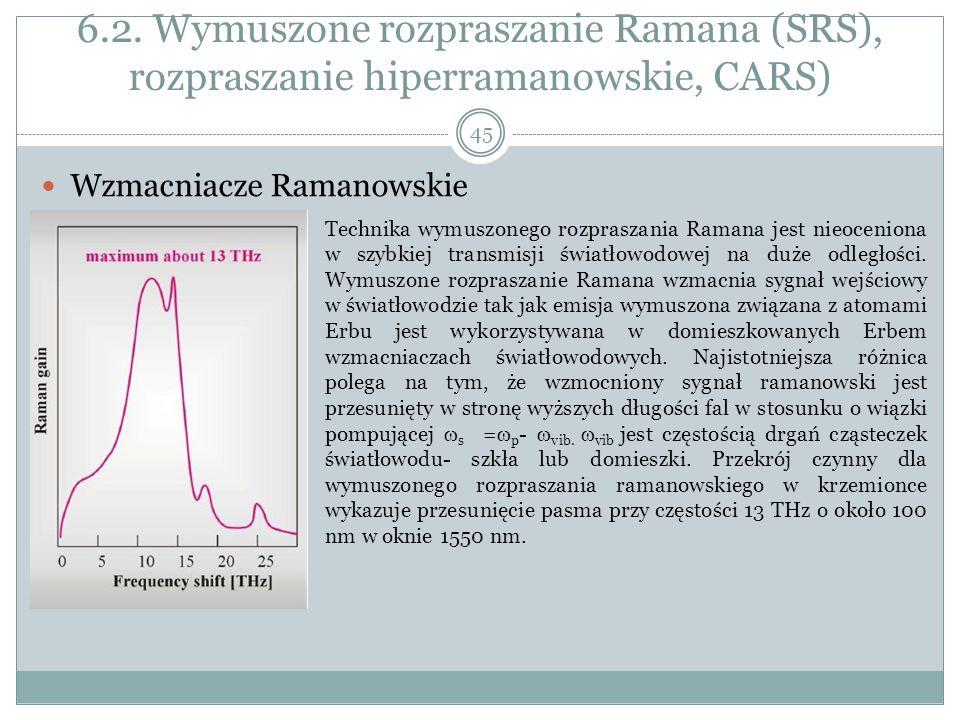 6.2. Wymuszone rozpraszanie Ramana (SRS), rozpraszanie hiperramanowskie, CARS)