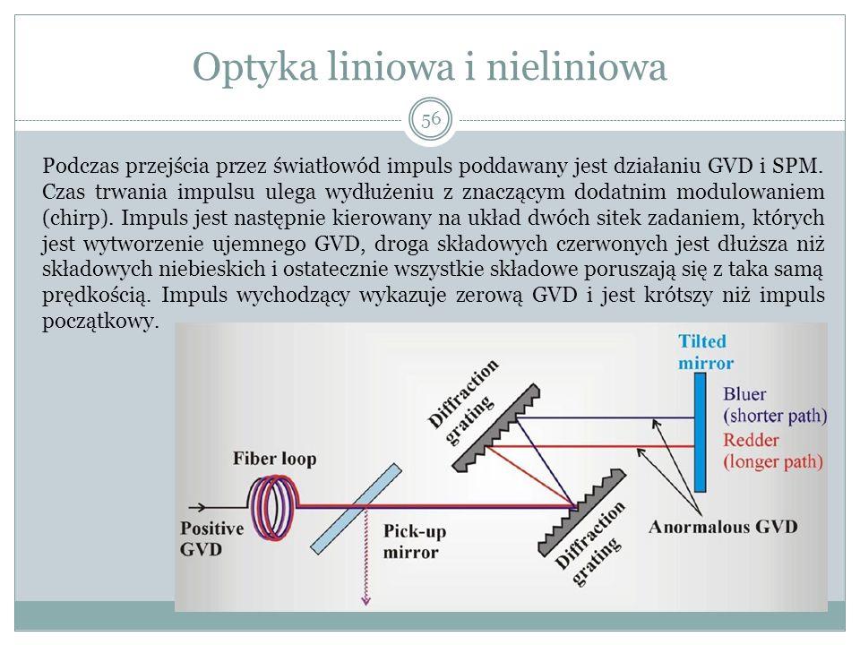 Optyka liniowa i nieliniowa