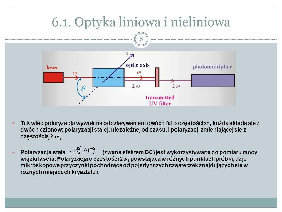 6.1. Optyka liniowa i nieliniowa