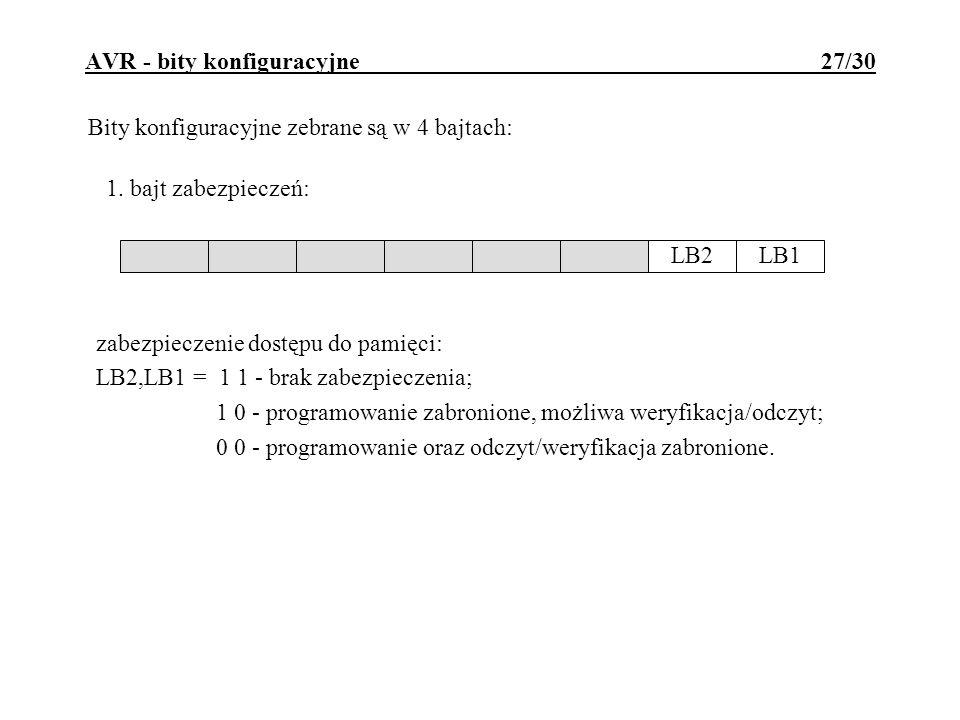 AVR - bity konfiguracyjne 27/30