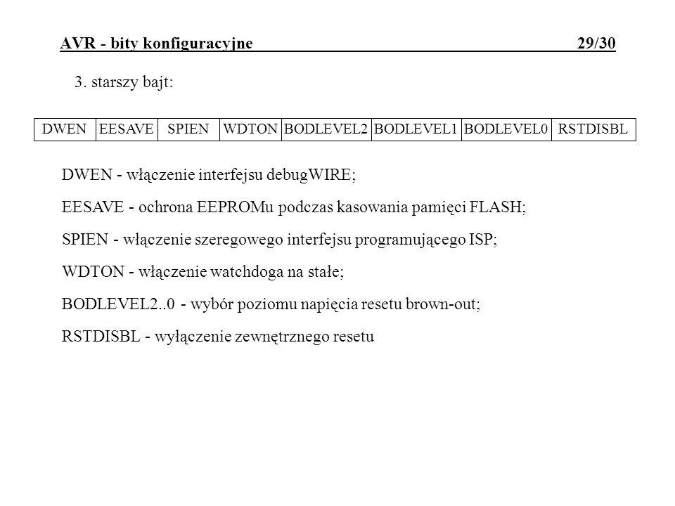 AVR - bity konfiguracyjne 29/30