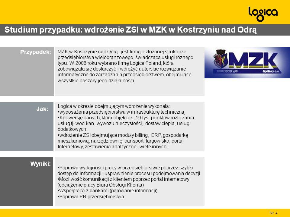 Studium przypadku: wdrożenie ZSI w MZK w Kostrzyniu nad Odrą