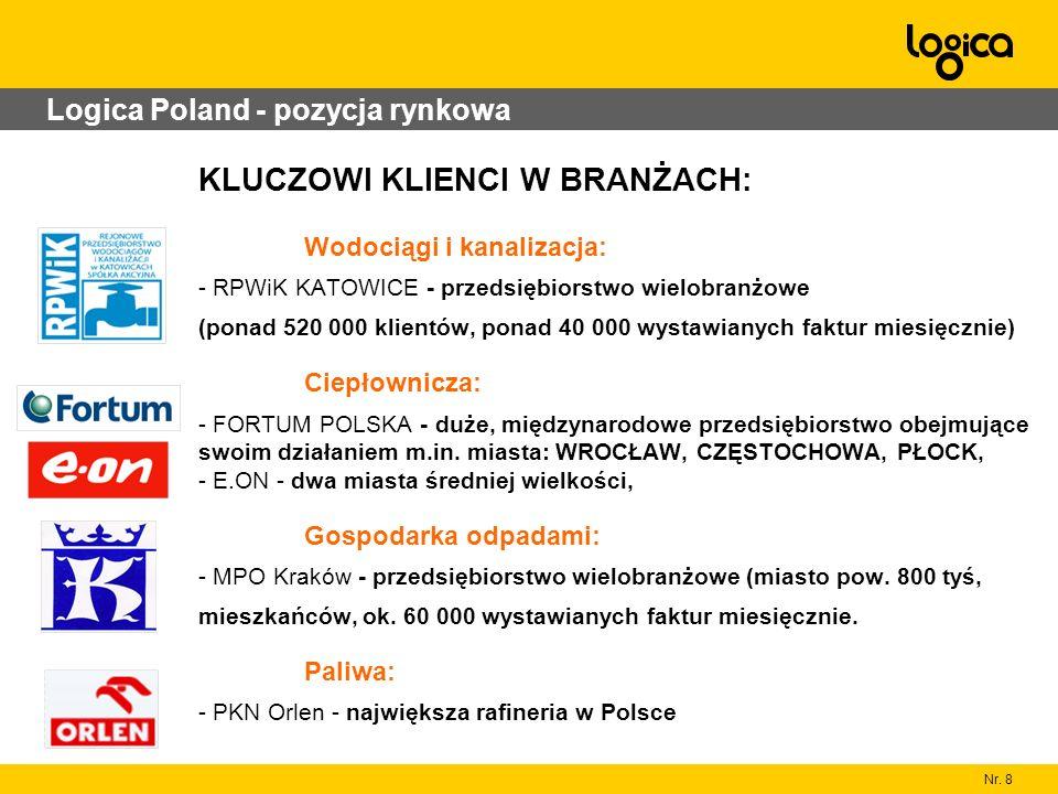 Logica Poland - pozycja rynkowa