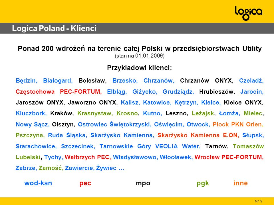 Logica Poland - Klienci
