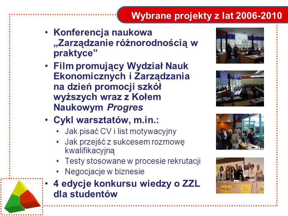 Wybrane projekty z lat 2006-2010