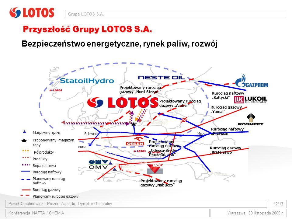 Przyszłość Grupy LOTOS S.A.