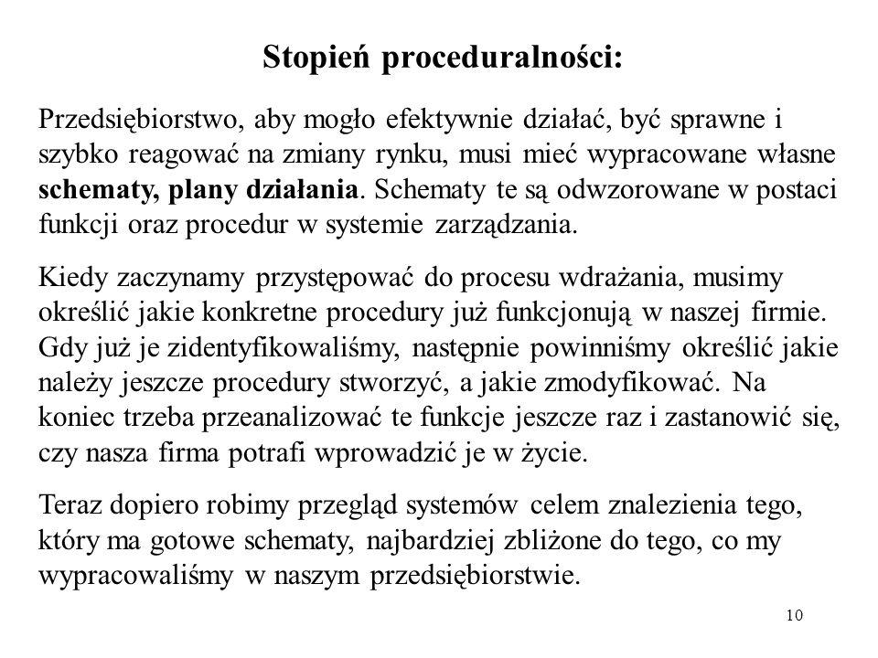 Stopień proceduralności: