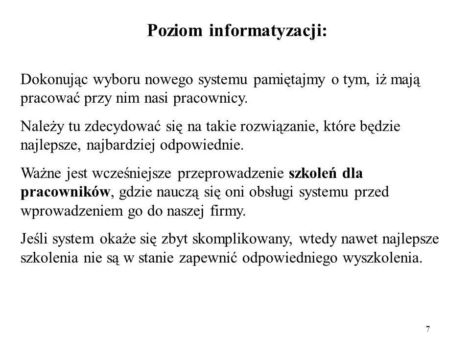 Poziom informatyzacji: