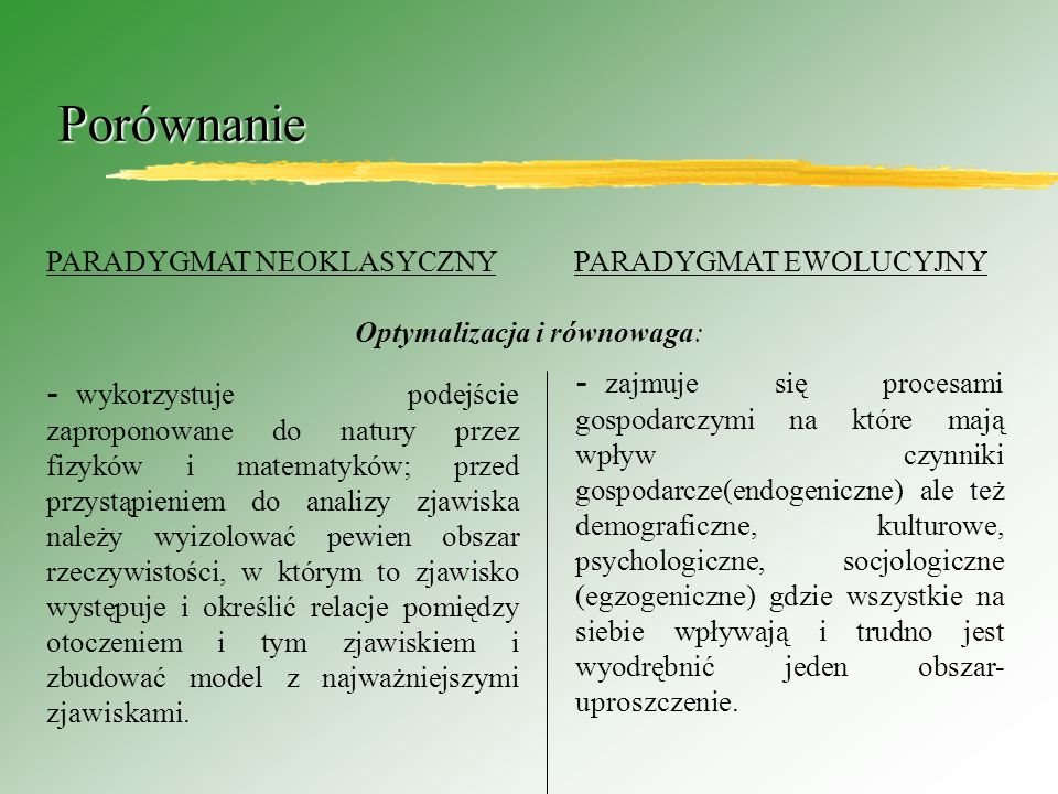 Porównanie PARADYGMAT NEOKLASYCZNY PARADYGMAT EWOLUCYJNY