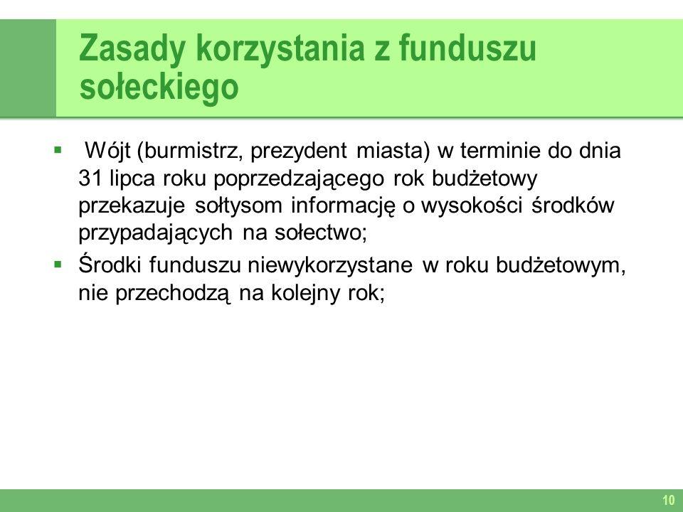 Zasady korzystania z funduszu sołeckiego