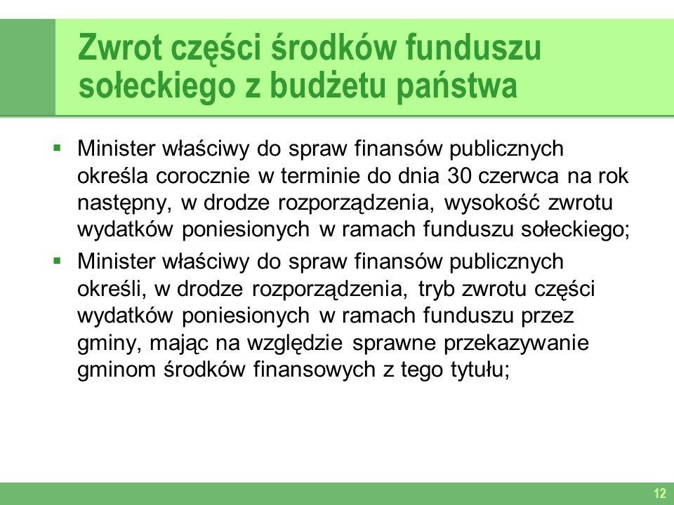 Zwrot części środków funduszu sołeckiego z budżetu państwa