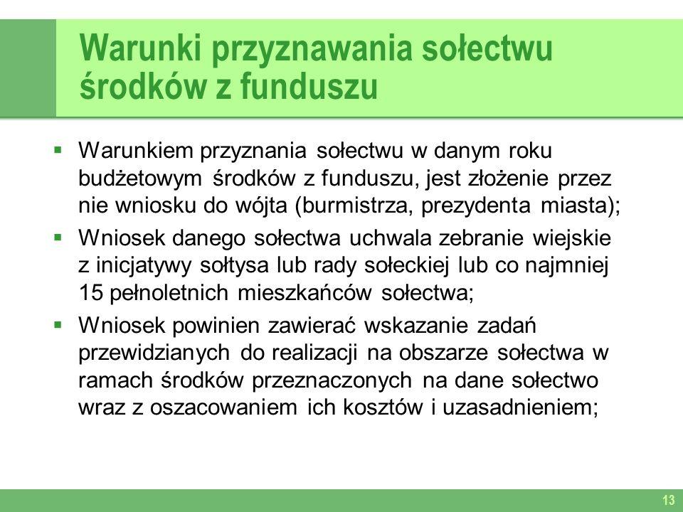 Warunki przyznawania sołectwu środków z funduszu