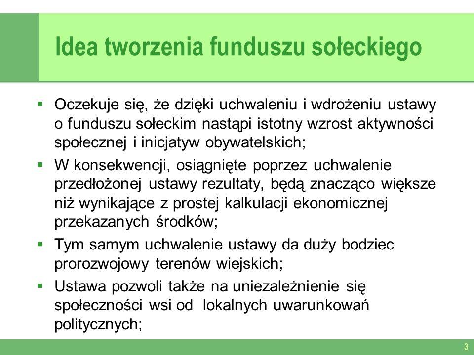 Idea tworzenia funduszu sołeckiego