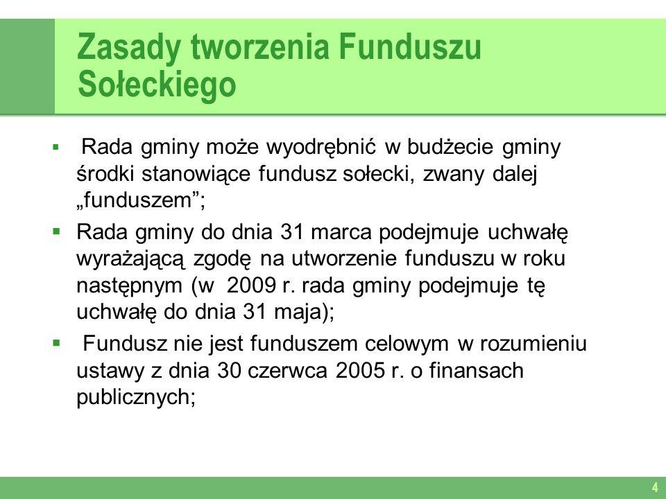Zasady tworzenia Funduszu Sołeckiego