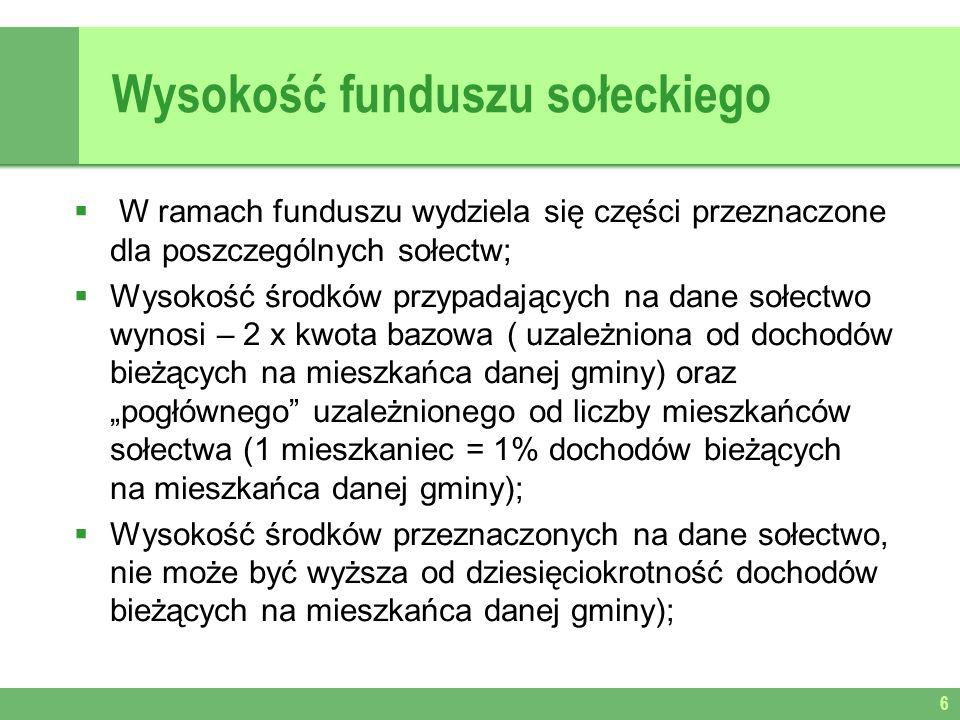 Wysokość funduszu sołeckiego